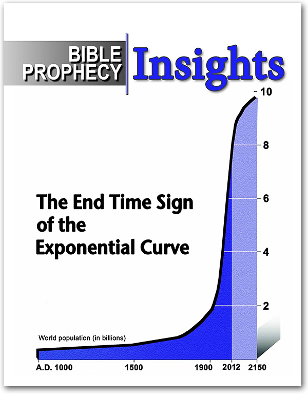 Insights: The End Time Sign of the Exponential Curve
